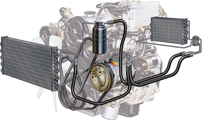 Система кондиционирования воздуха – неисправности и рекомендации по их устранению